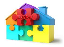 Relación entre el Euribor y las hipotecas